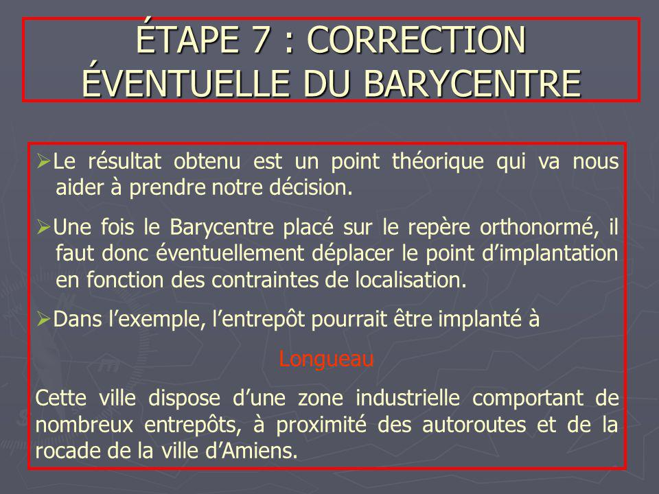 ÉTAPE 7 : CORRECTION ÉVENTUELLE DU BARYCENTRE Le résultat obtenu est un point théorique qui va nous aider à prendre notre décision. Une fois le Baryce