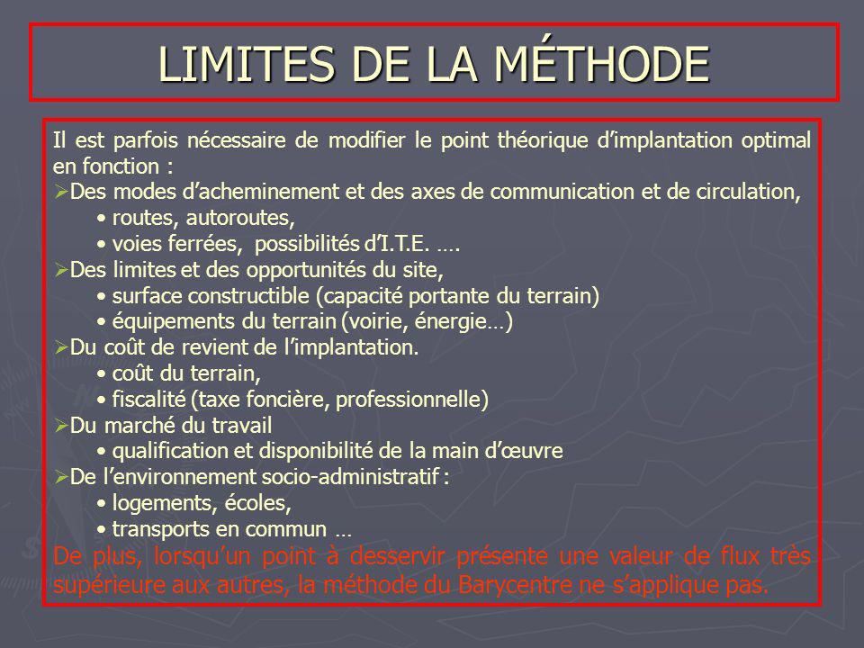 LIMITES DE LA MÉTHODE Il est parfois nécessaire de modifier le point théorique dimplantation optimal en fonction : Des modes dacheminement et des axes