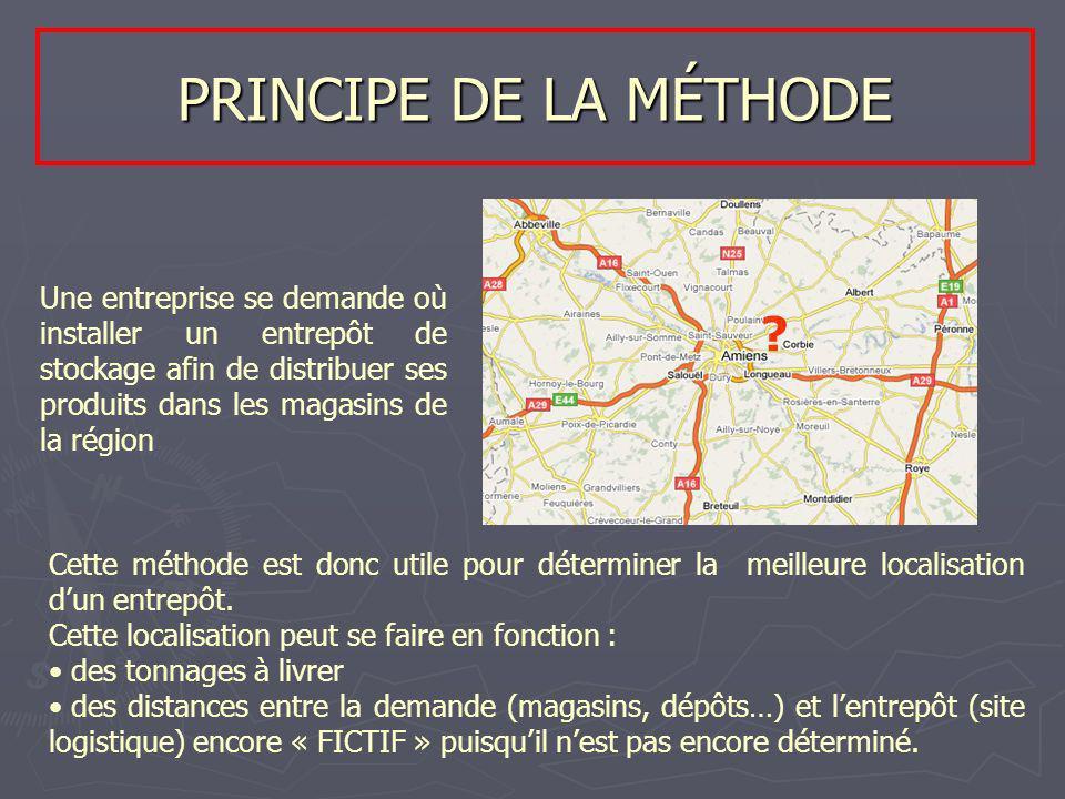 PRINCIPE DE LA MÉTHODE Une entreprise se demande où installer un entrepôt de stockage afin de distribuer ses produits dans les magasins de la région C