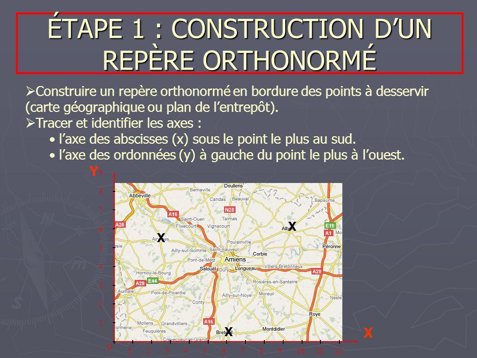 ÉTAPE 1 : CONSTRUCTION DUN REPÈRE ORTHONORMÉ Construire un repère orthonormé en bordure des points à desservir (carte géographique ou plan de lentrepô