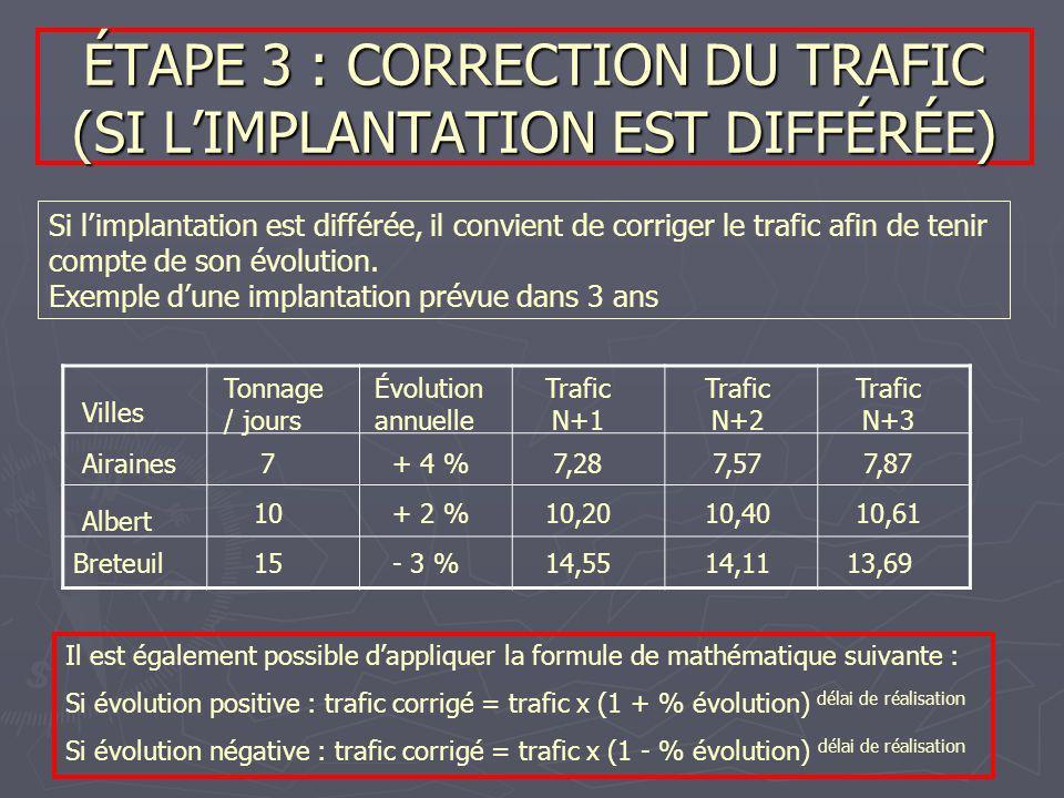ÉTAPE 3 : CORRECTION DU TRAFIC (SI LIMPLANTATION EST DIFFÉRÉE) Si limplantation est différée, il convient de corriger le trafic afin de tenir compte d
