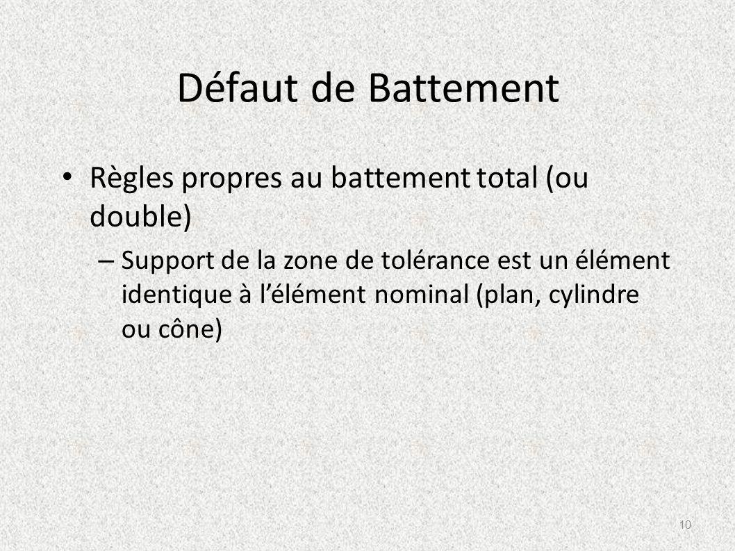 Défaut de Battement Règles propres au battement total (ou double) – Support de la zone de tolérance est un élément identique à lélément nominal (plan,