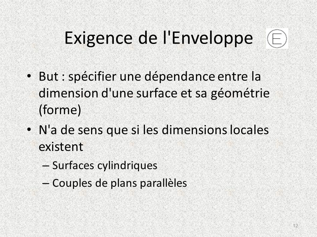 Exigence de l'Enveloppe But : spécifier une dépendance entre la dimension d'une surface et sa géométrie (forme) N'a de sens que si les dimensions loca