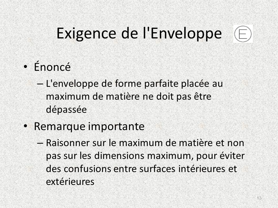 Exigence de l'Enveloppe Énoncé – L'enveloppe de forme parfaite placée au maximum de matière ne doit pas être dépassée Remarque importante – Raisonner