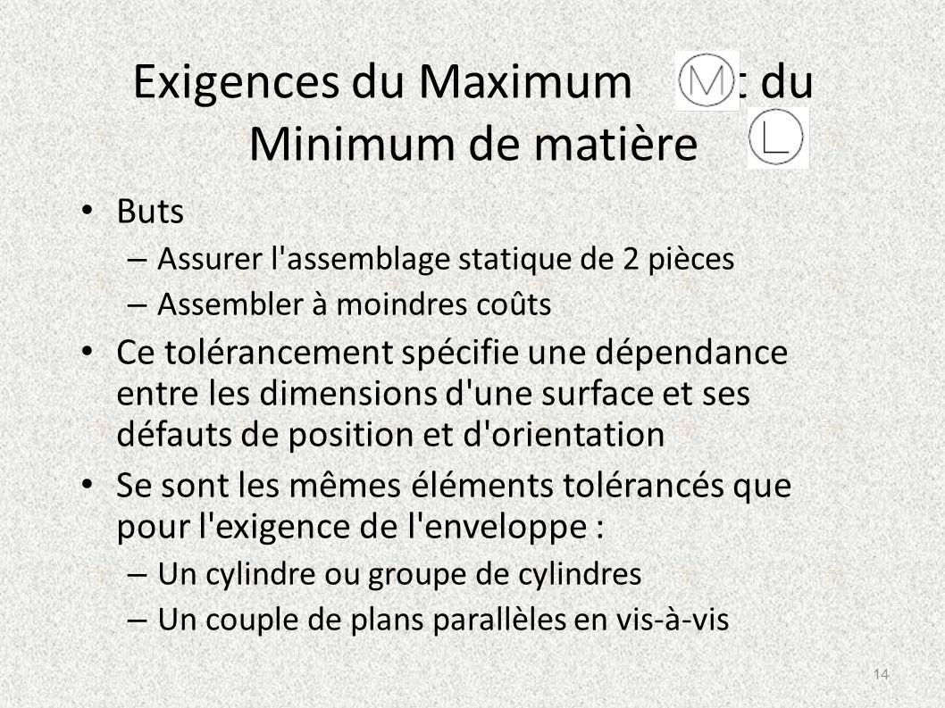 Exigences du Maximum et du Minimum de matière Buts – Assurer l'assemblage statique de 2 pièces – Assembler à moindres coûts Ce tolérancement spécifie