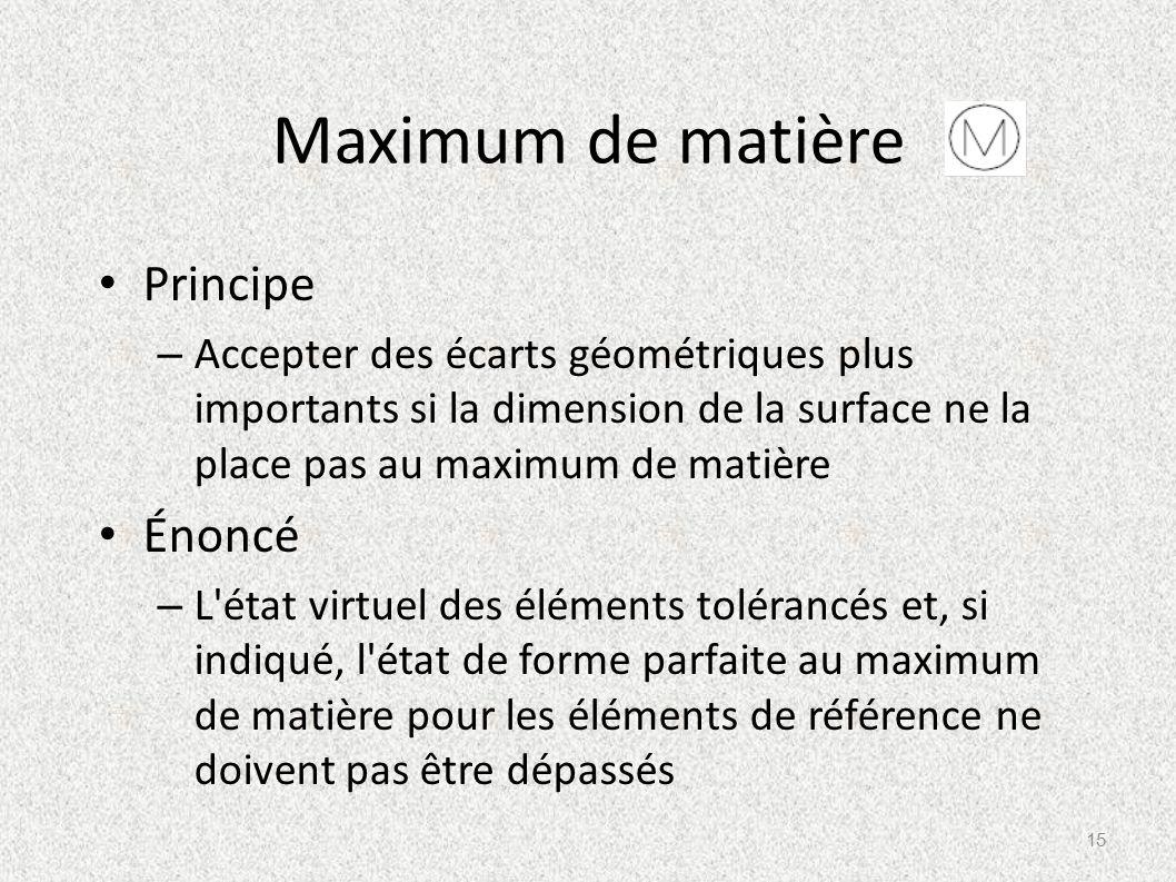 Maximum de matière Principe – Accepter des écarts géométriques plus importants si la dimension de la surface ne la place pas au maximum de matière Éno
