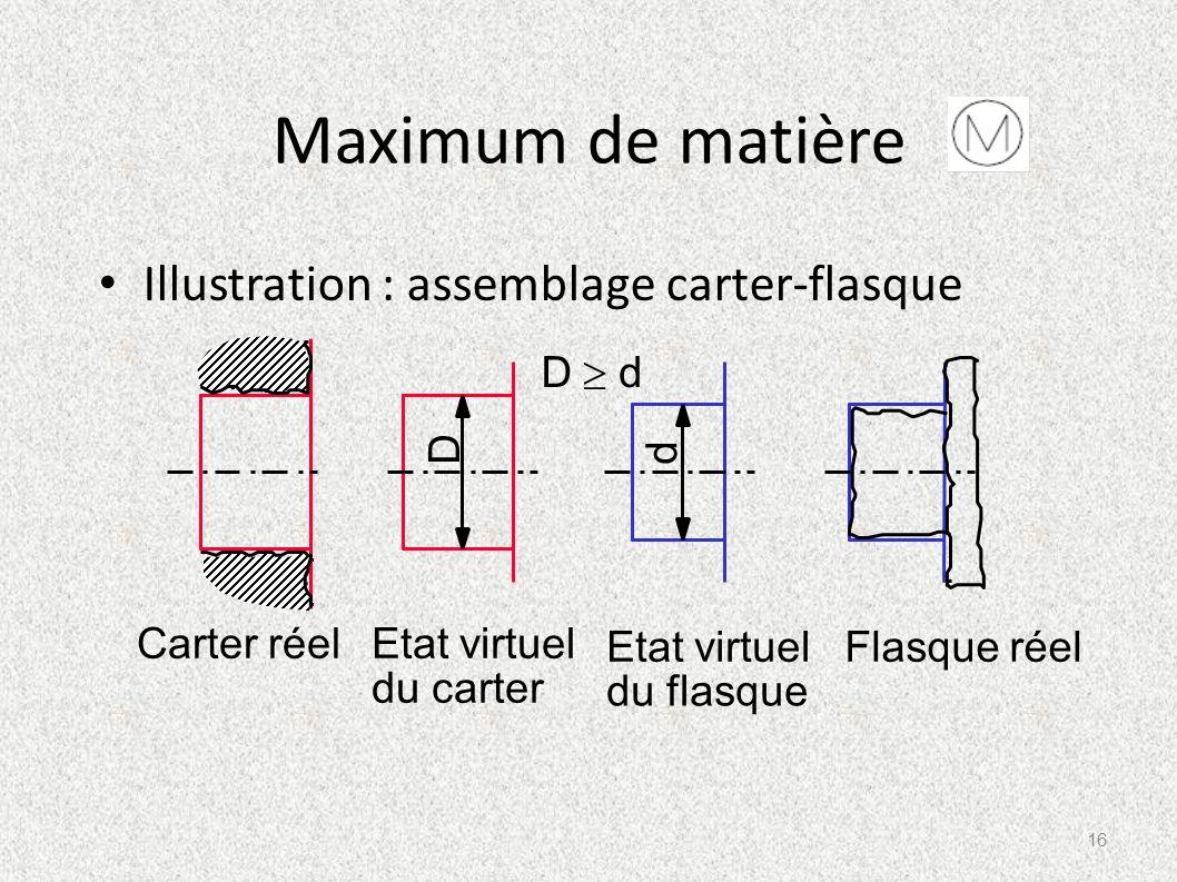 Maximum de matière Illustration : assemblage carter-flasque Carter réelEtat virtuel du carter Etat virtuel du flasque Flasque réel D d D d 16