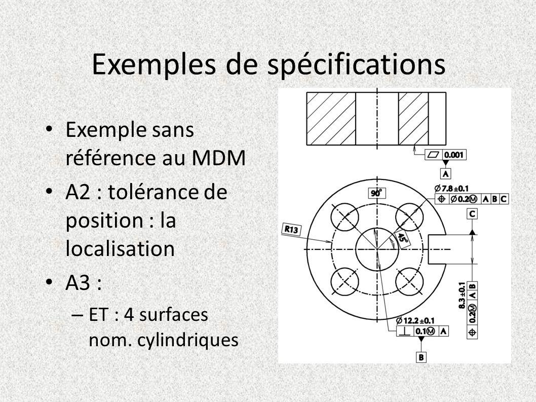 Exemples de spécifications Exemple sans référence au MDM A2 : tolérance de position : la localisation A3 : – ET : 4 surfaces nom. cylindriques
