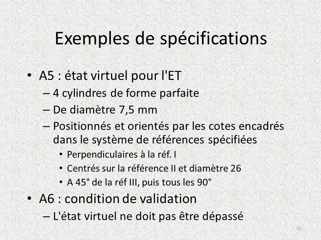 Exemples de spécifications A5 : état virtuel pour l'ET – 4 cylindres de forme parfaite – De diamètre 7,5 mm – Positionnés et orientés par les cotes en