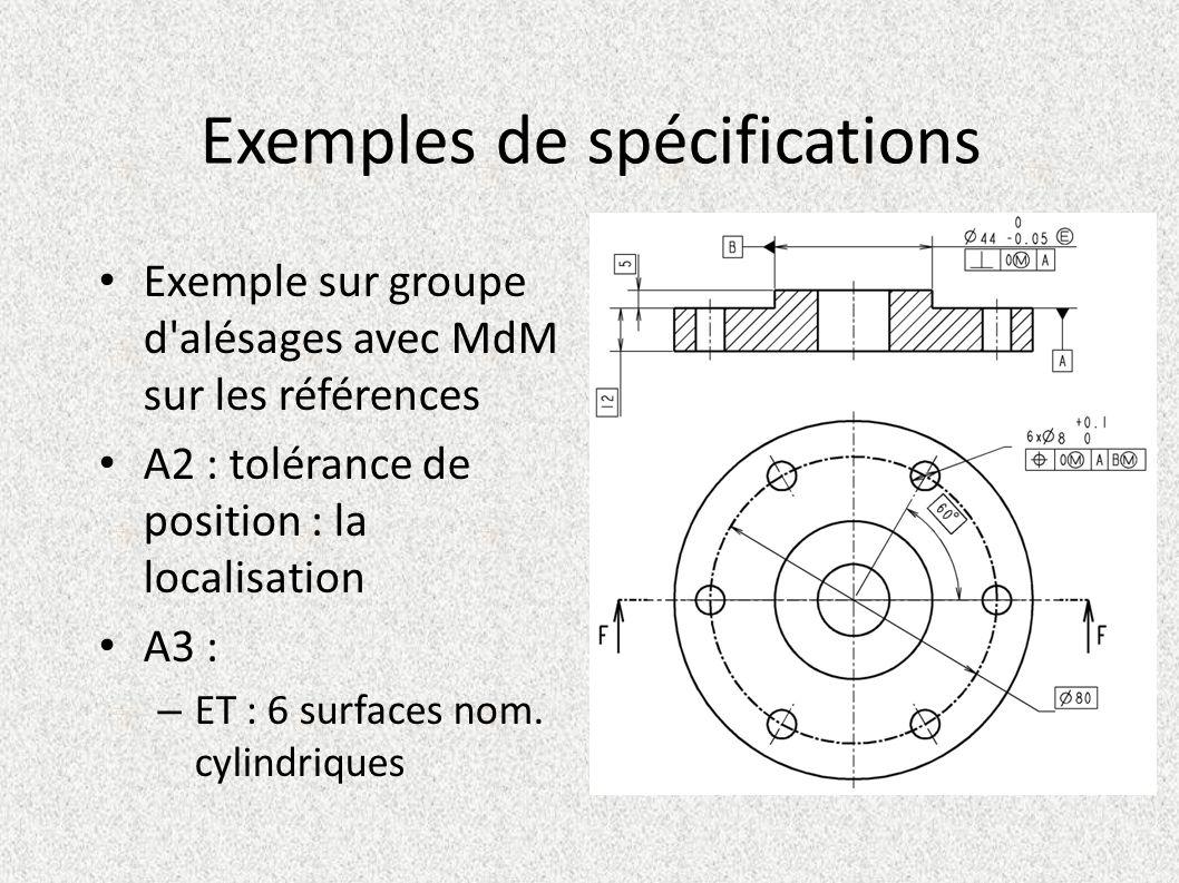 Exemples de spécifications Exemple sur groupe d'alésages avec MdM sur les références A2 : tolérance de position : la localisation A3 : – ET : 6 surfac