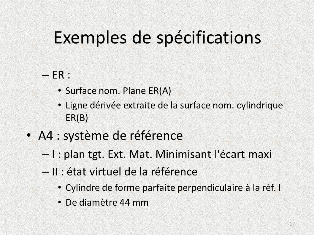 Exemples de spécifications – ER : Surface nom. Plane ER(A) Ligne dérivée extraite de la surface nom. cylindrique ER(B) A4 : système de référence – I :