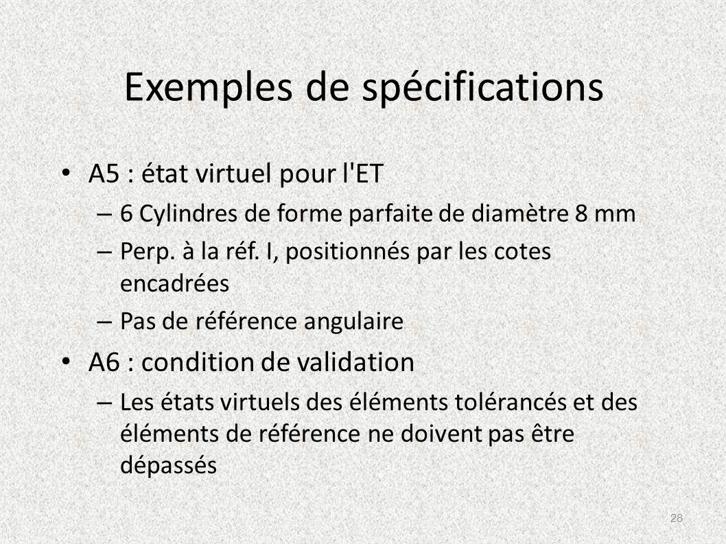 Exemples de spécifications A5 : état virtuel pour l'ET – 6 Cylindres de forme parfaite de diamètre 8 mm – Perp. à la réf. I, positionnés par les cotes