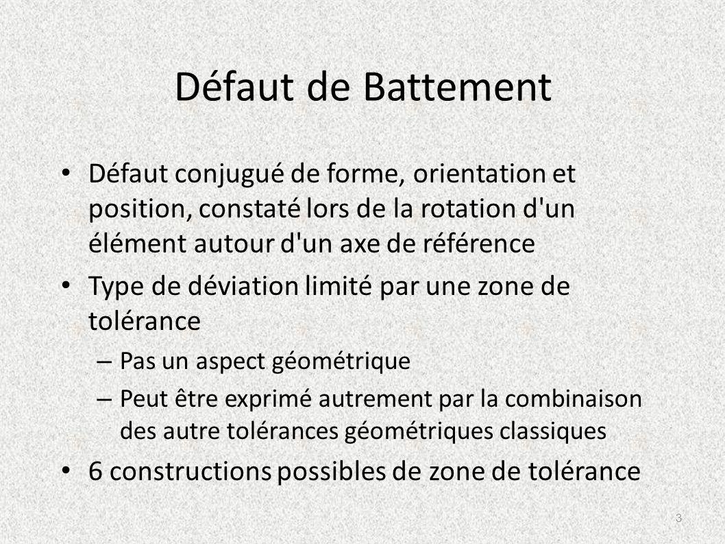 Défaut de Battement Défaut conjugué de forme, orientation et position, constaté lors de la rotation d'un élément autour d'un axe de référence Type de