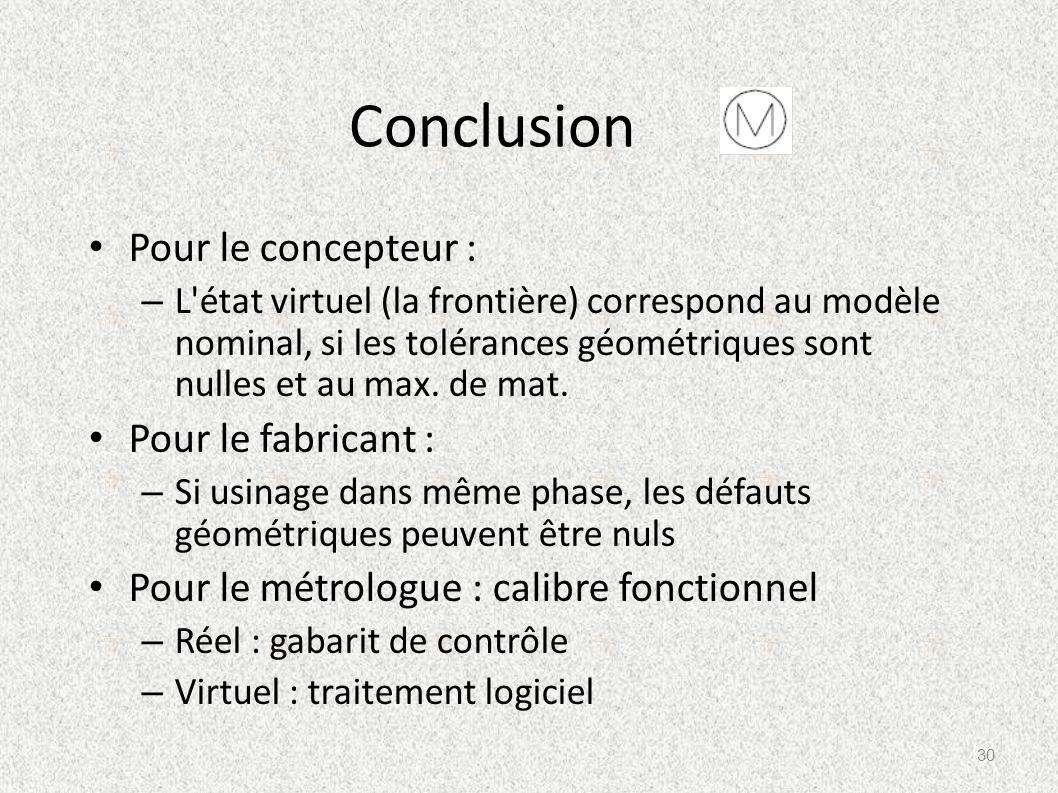 Conclusion Pour le concepteur : – L'état virtuel (la frontière) correspond au modèle nominal, si les tolérances géométriques sont nulles et au max. de