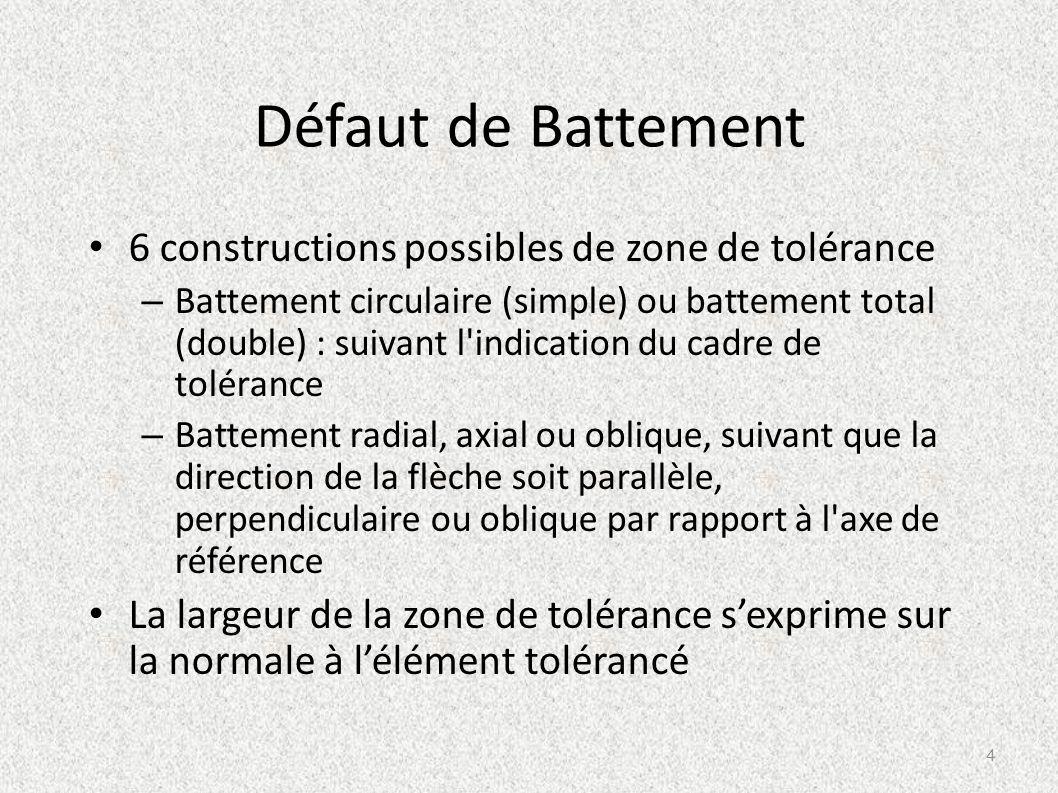Défaut de Battement 6 constructions possibles de zone de tolérance – Battement circulaire (simple) ou battement total (double) : suivant l'indication