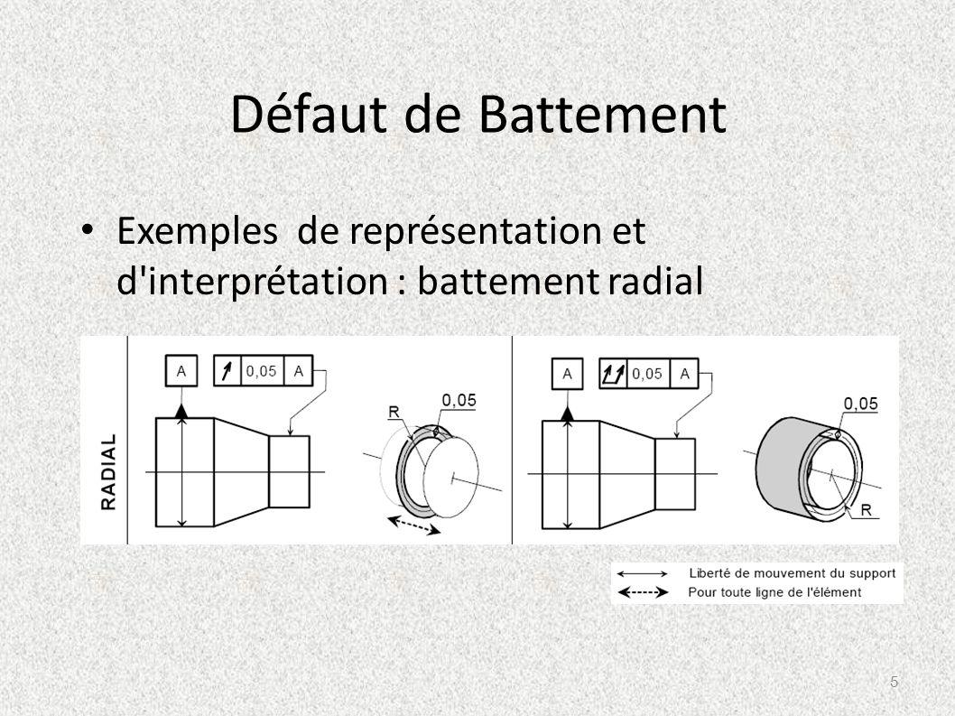 Défaut de Battement Exemples de représentation et d'interprétation : battement radial 5
