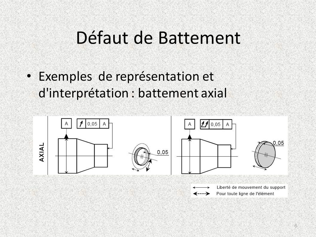 Défaut de Battement Exemples de représentation et d'interprétation : battement axial 6