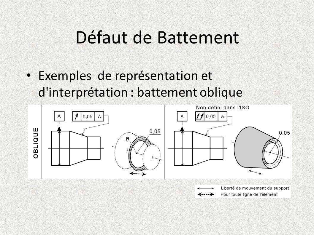 Défaut de Battement Exemples de représentation et d'interprétation : battement oblique 7