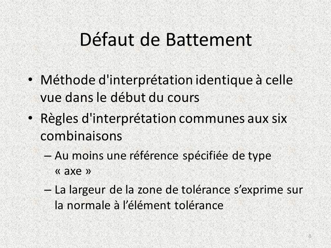 Défaut de Battement Règles propres au battement circulaire (ou simple) – Support de la zone de tolérance est une ligne circulaire centrée sur la référence spécifiée « axe de référence » 9