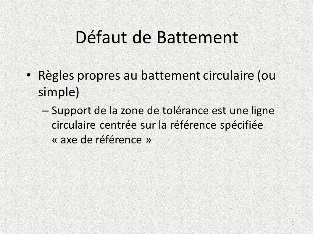 Défaut de Battement Règles propres au battement circulaire (ou simple) – Support de la zone de tolérance est une ligne circulaire centrée sur la référ