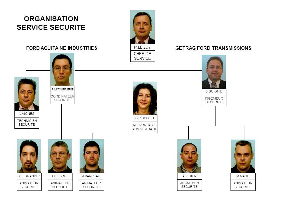 P.LEGUY CHEF DE SERVICE P.LATOURNERIE CORDINATEUR SECURITE L.VIGNES TECHNICIEN SECURITE C.FERNANDEZG.LEBRETJ.BARREAU A.VIGIER ANIMATEUR SECURITE M.MACE B.GUIONIE INGENIEUR SECURITE C.PICCOTTI RESPONSABLE ADMINISTRATIF ANIMATEUR SECURITE ANIMATEUR SECURITE ANIMATEUR SECURITE ANIMATEUR SECURITE ORGANISATION SERVICE SECURITE FORD AQUITAINE INDUSTRIESGETRAG FORD TRANSMISSIONS