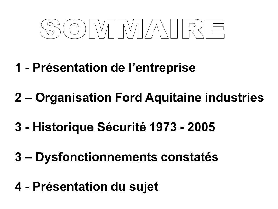 1 - Présentation de lentreprise 2 – Organisation Ford Aquitaine industries 3 - Historique Sécurité 1973 - 2005 3 – Dysfonctionnements constatés 4 - Présentation du sujet