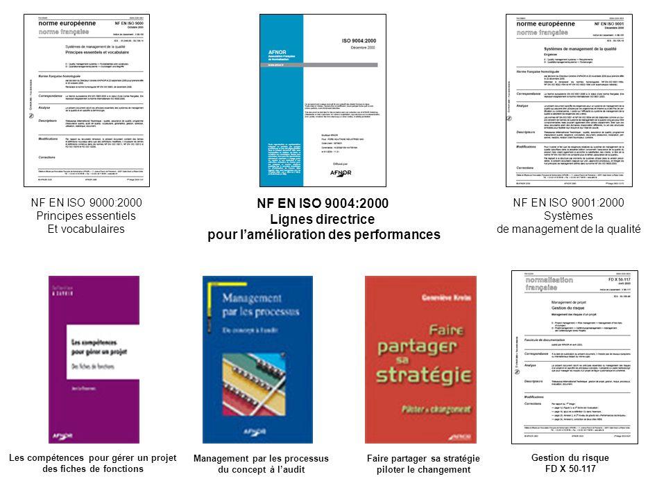 Management par les processus du concept à laudit Les compétences pour gérer un projet des fiches de fonctions Faire partager sa stratégie piloter le changement Gestion du risque FD X 50-117 NF EN ISO 9000:2000 Principes essentiels Et vocabulaires NF EN ISO 9004:2000 Lignes directrice pour lamélioration des performances NF EN ISO 9001:2000 Systèmes de management de la qualité