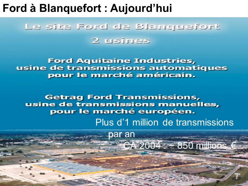 Ford à Blanquefort : Aujourdhui pr Plus d1 million de transmissions par an CA 2004 : ~ 850 millions