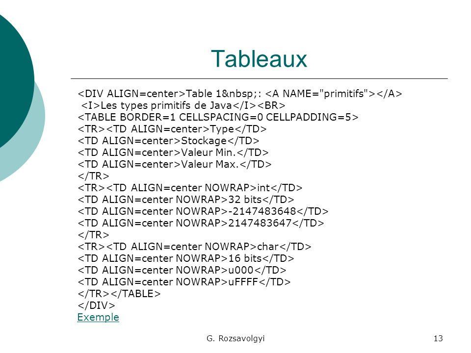 G. Rozsavolgyi13 Tableaux Table 1 : Les types primitifs de Java Type Stockage Valeur Min.