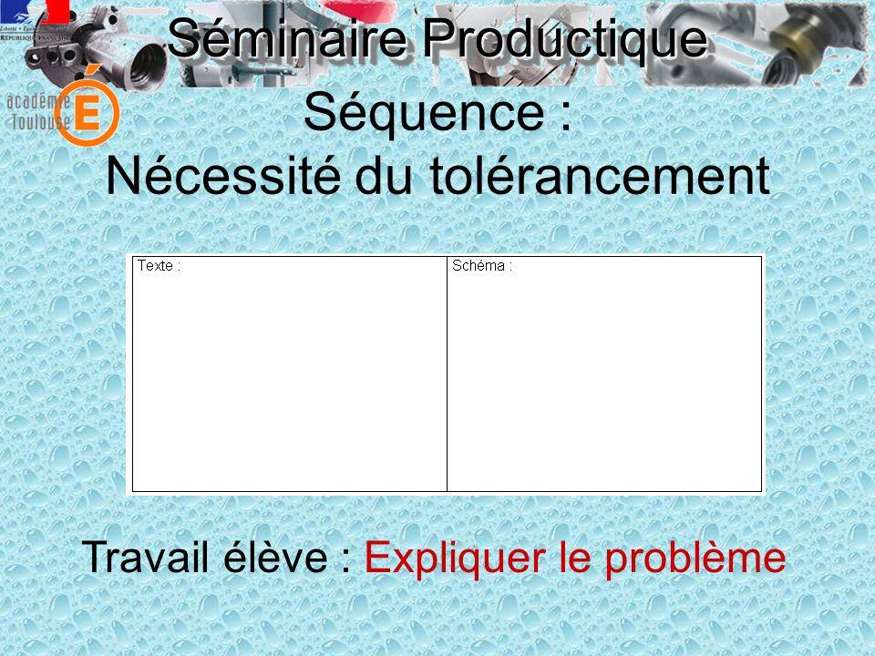Séminaire Productique Séquence : Nécessité du tolérancement Synthèse au tableau par les élèves :
