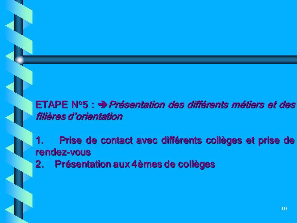10 ETAPE N°5 : Présentation des différents métiers et des filières dorientation 1. Prise de contact avec différents collèges et prise de rendez-vous 2