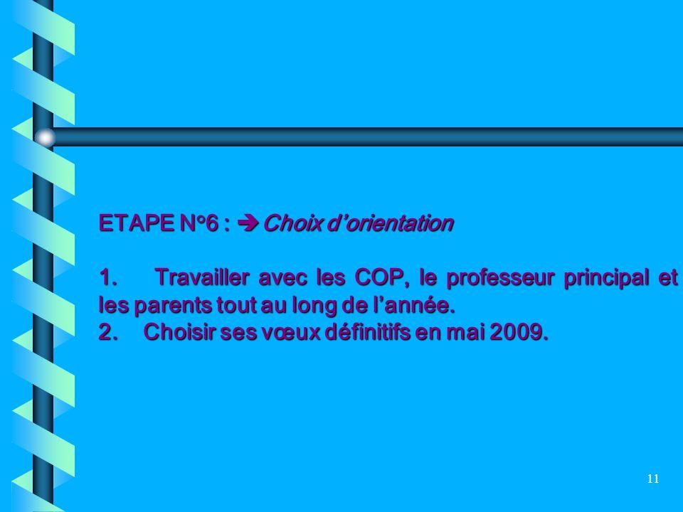 11 ETAPE N°6 : Choix dorientation 1. Travailler avec les COP, le professeur principal et les parents tout au long de lannée. 2. Choisir ses vœux défin