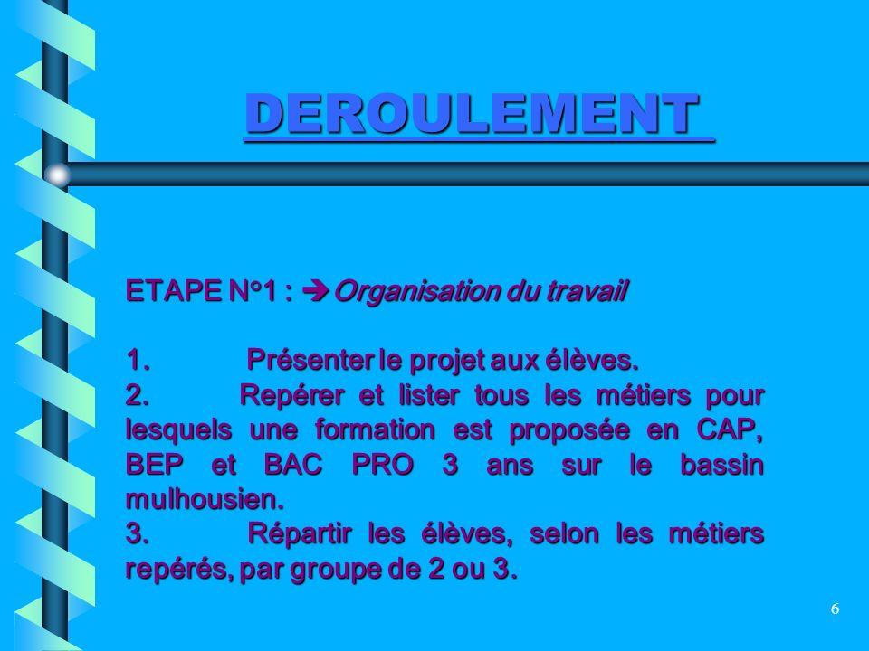 6 DEROULEMENT ETAPE N°1 : Organisation du travail ETAPE N°1 : Organisation du travail 1. Présenter le projet aux élèves. 2. Repérer et lister tous les
