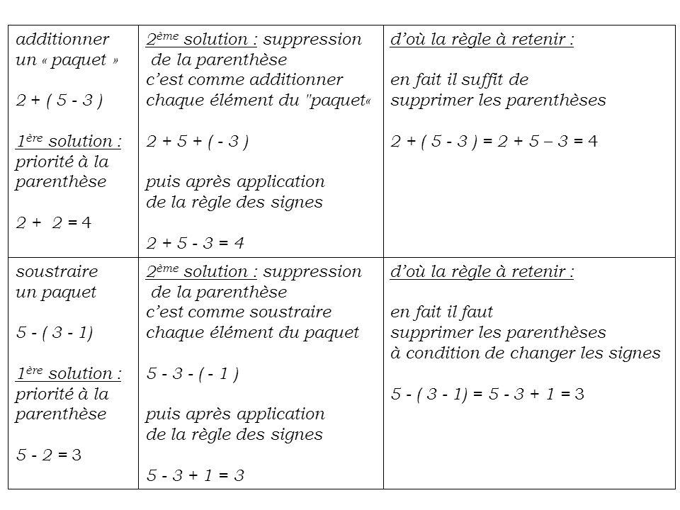doù la règle à retenir : en fait il faut supprimer les parenthèses à condition de changer les signes 5 - ( 3 - 1) = 5 - 3 + 1 = 3 2 ème solution : sup