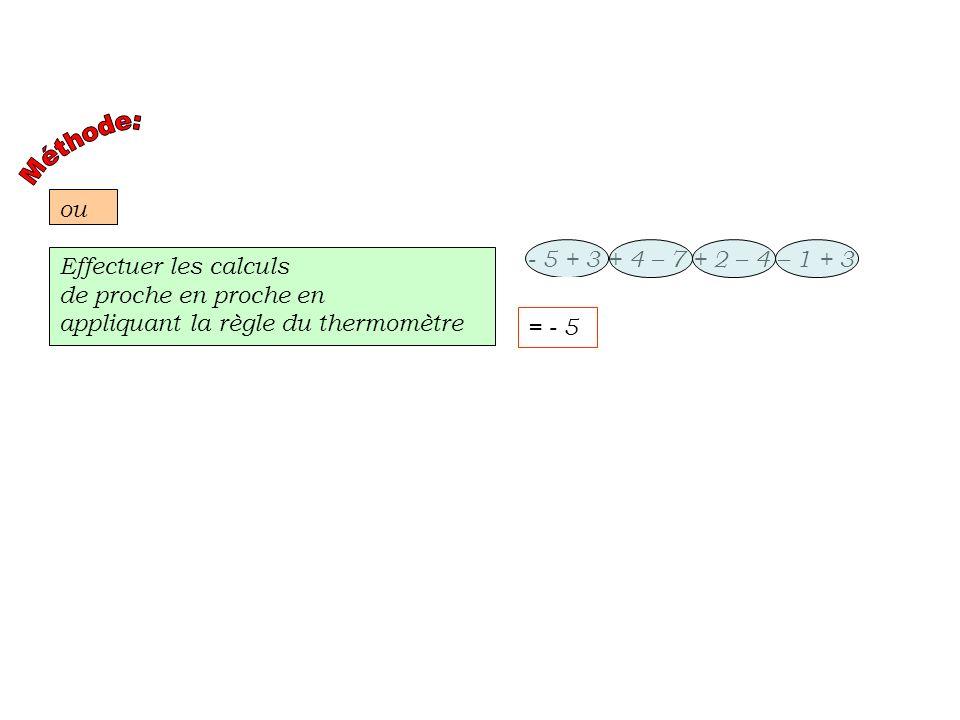 ou Effectuer les calculs de proche en proche en appliquant la règle du thermomètre - 5 + 3 + 4 – 7 + 2 – 4 – 1 + 3 = - 2 – 3 – 2 + 2 = - 5
