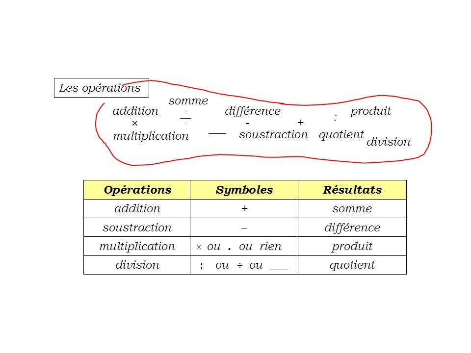 Les opérations addition + somme - différenceproduit quotient : ___ soustraction multiplication division quotient : o u o u ___ division produit ou. ou