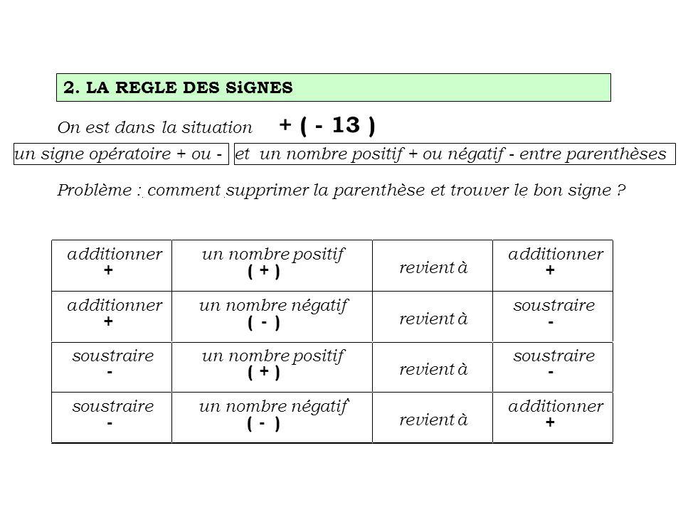additionner + n unombrepositif ( + ) revient à additionner + a + unnombre négatif (-) revient à soustraire - - unnombre positif ( + ) revient à soustr