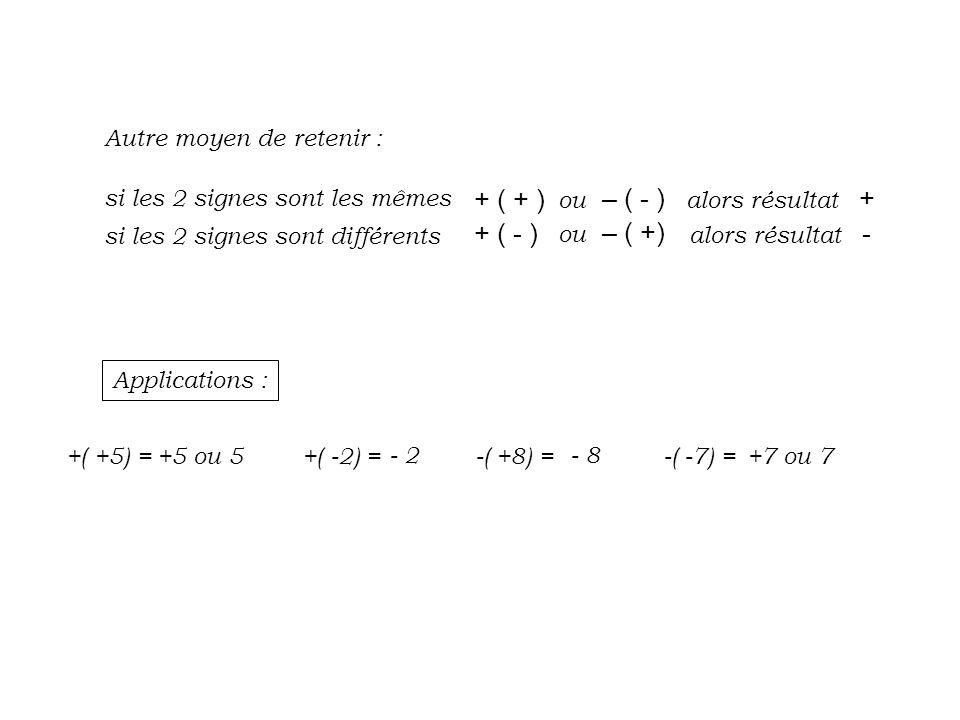 EXERCICES … EXERCICES … EXERCICES … Exercice 1 : Effectuer les calculs suivants en supprimant dabord les parenthèses S1 = 4 - ( - 2 ) + ( - 1 ) - ( - 5 ) S2 = 2 - ( - 8 + 2 ) - ( 3 + 1 ) S3 = 24 - ( - 10 ) - ( - 3 + 12 ) S4 = 12 + ( - 8 – 2 ) - ( - 2,5 + 1,2 – 3 ) S5 = - 4 - ( - 6 – 2 ) + ( - 5 ) - ( - 4 + 25 – 6 ) - 8 - ( - 4 ) + ( - 2 ) Exercice 2 : S1 = 3 - ( - 1 ) + ( - 2 ) - 5 S2 = 3 - ( - 5 + 1 ) - ( 3 - 2 ) S3 = 30 - ( + 10 ) - ( - 4 + 10 ) S4 = 21 + ( - 6 – 1 ) - ( - 5,2 + 2,1 – 3 ) S5 = - 6 - ( + 4 – 2 ) - ( - 7 ) - ( - 2 - 18 + 6 ) - 10 - ( - 2 ) - ( + 6 ) Effectuer les calculs suivants en supprimant dabord les parenthèses Les réponses : S1 = - 3 S2 = 6 S3 = 14 S4 = 20,1 S5 = -1 Les réponses : S1 = 10 S2 = 4 S3 = 25 S4 = 6,3 S5 = -22