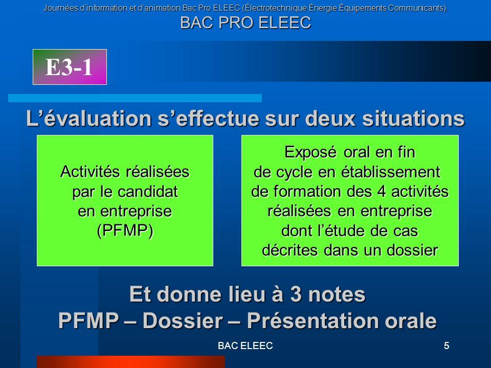 Journées dinformation et danimation Bac Pro ELEEC (Électrotechnique Énergie Équipements Communicants). BAC PRO ELEEC BAC ELEEC5 Lévaluation seffectue