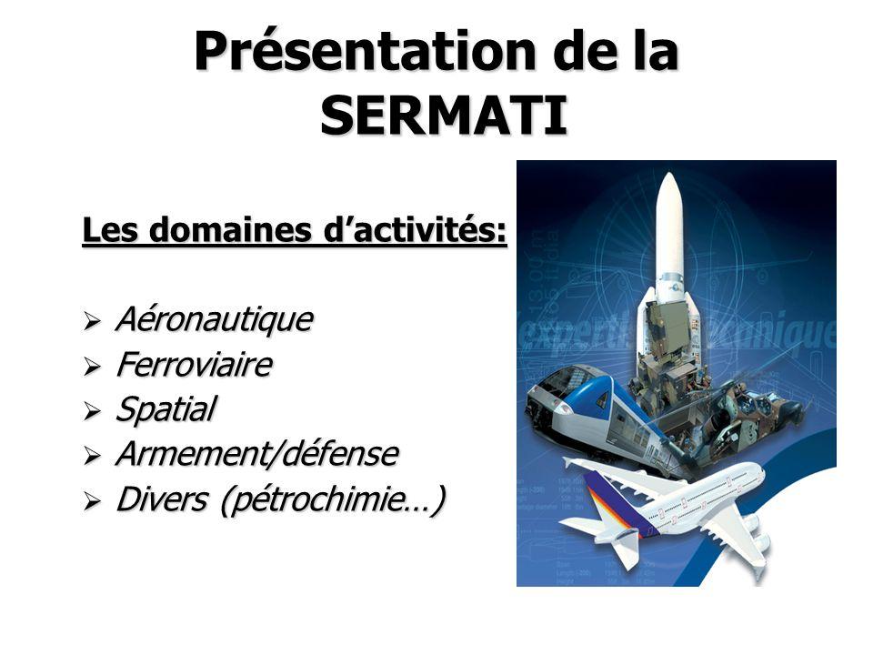 Présentation de la SERMATI Les domaines dactivités: Aéronautique Aéronautique Ferroviaire Ferroviaire Spatial Spatial Armement/défense Armement/défens