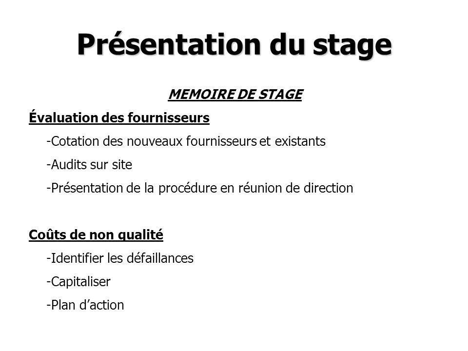 Présentation du stage MEMOIRE DE STAGE Évaluation des fournisseurs -Cotation des nouveaux fournisseurs et existants -Audits sur site -Présentation de