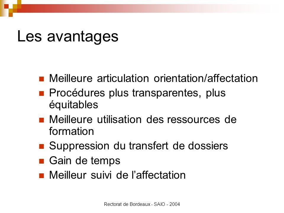 Rectorat de Bordeaux - SAIO - 2004 Les avantages Meilleure articulation orientation/affectation Procédures plus transparentes, plus équitables Meilleu