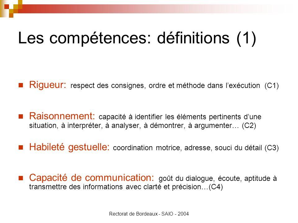 Rectorat de Bordeaux - SAIO - 2004 Les compétences: définitions (1) Rigueur: respect des consignes, ordre et méthode dans lexécution (C1) Raisonnement