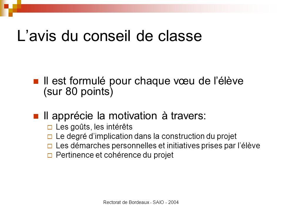 Rectorat de Bordeaux - SAIO - 2004 Lavis du conseil de classe Il est formulé pour chaque vœu de lélève (sur 80 points) Il apprécie la motivation à tra