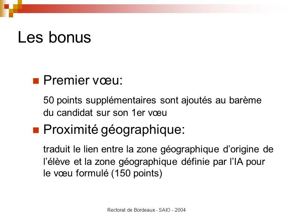 Rectorat de Bordeaux - SAIO - 2004 Les bonus Premier vœu: 50 points supplémentaires sont ajoutés au barème du candidat sur son 1er vœu Proximité géogr