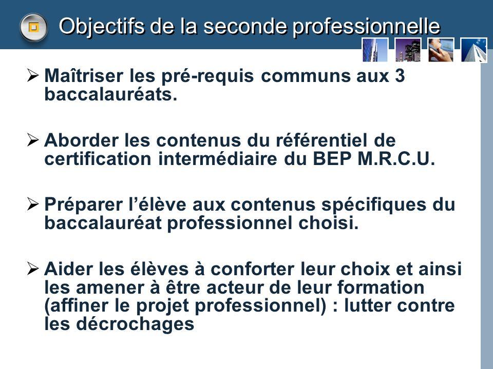 LOGO Généralisation du Bac Pro 3 ans RAP (référentiel des activités professionnelles) Le référentiel de bac 2 ans est à répartir sur les 3 ans.