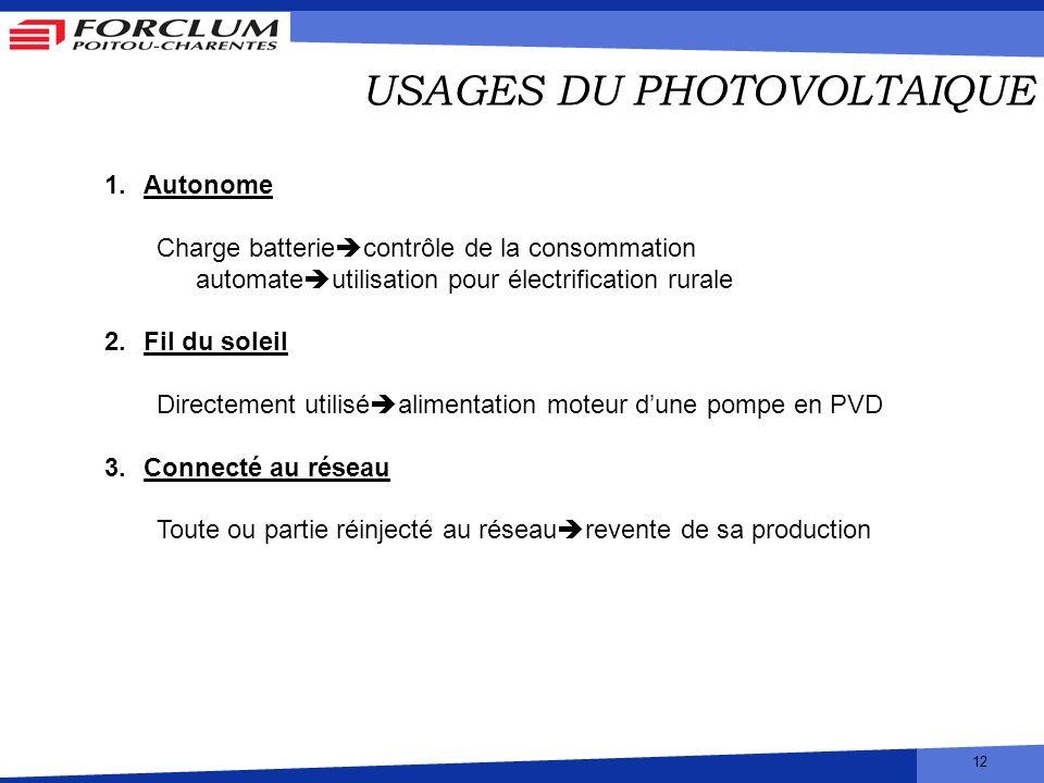 12 USAGES DU PHOTOVOLTAIQUE 1.Autonome Charge batterie contrôle de la consommation automate utilisation pour électrification rurale 2.Fil du soleil Di