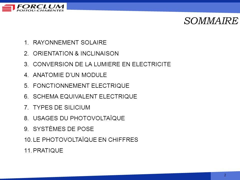 2 SOMMAIRE 1.RAYONNEMENT SOLAIRE 2.ORIENTATION & INCLINAISON 3.CONVERSION DE LA LUMIERE EN ELECTRICITE 4.ANATOMIE DUN MODULE 5.FONCTIONNEMENT ELECTRIQ