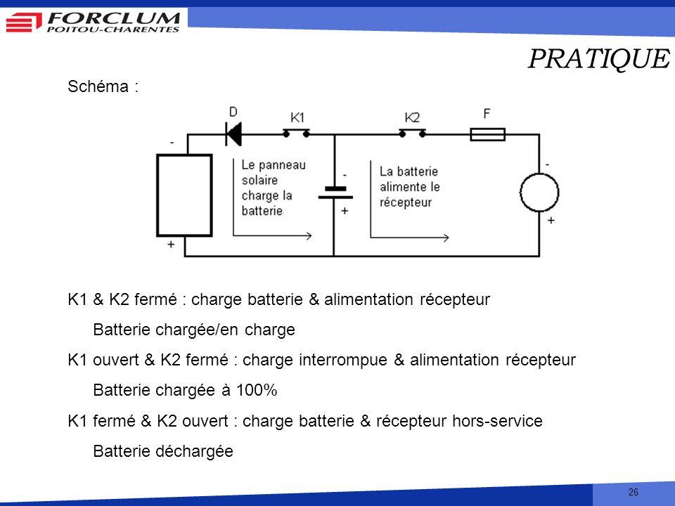 26 PRATIQUE Schéma : K1 & K2 fermé : charge batterie & alimentation récepteur Batterie chargée/en charge K1 ouvert & K2 fermé : charge interrompue & a