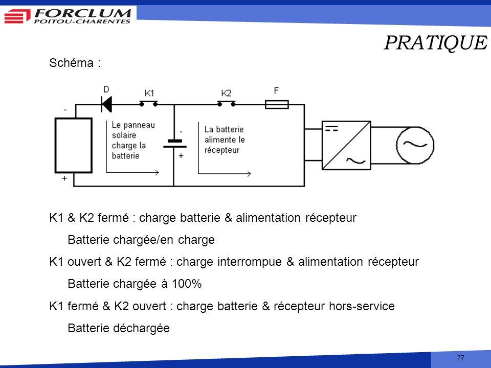 27 PRATIQUE Schéma : K1 & K2 fermé : charge batterie & alimentation récepteur Batterie chargée/en charge K1 ouvert & K2 fermé : charge interrompue & a